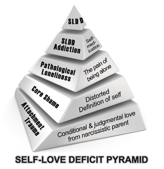 sld-pyramid-lg